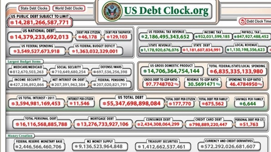 USDebtClock.org keeps perpetual track of the nation's deficit spending.