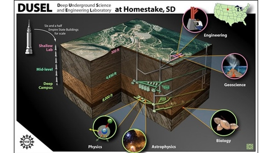 An artist's illustration of the planned Deep Underground Science and Engineering Lab (DUSEL) -- one of many U.S. science projects killed or threatened by cutbacks in funding.