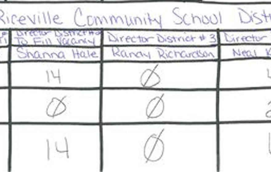 Riceville, Iowa, school board ballot shows no votes for Richardson.
