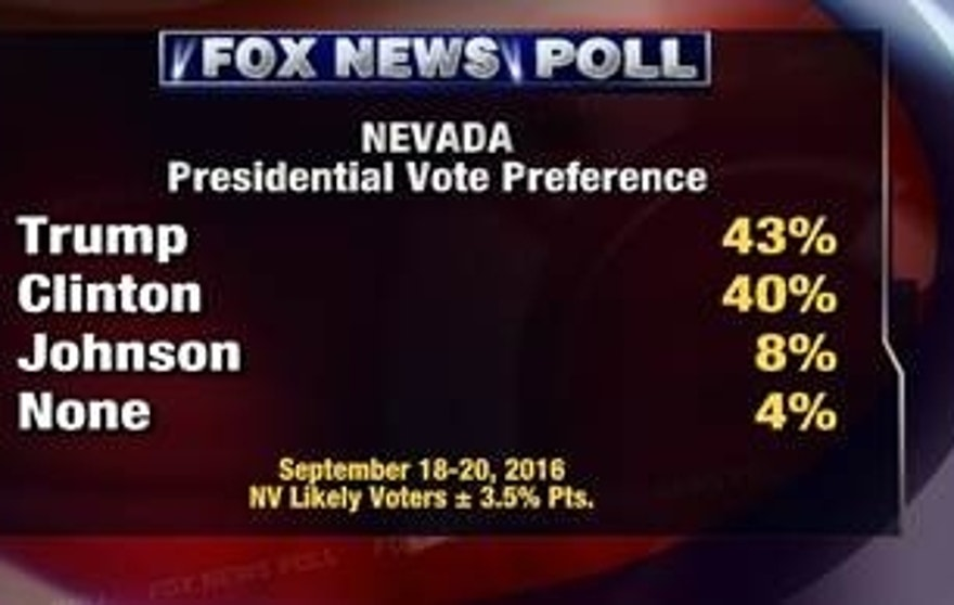 Nevada Fox Poll