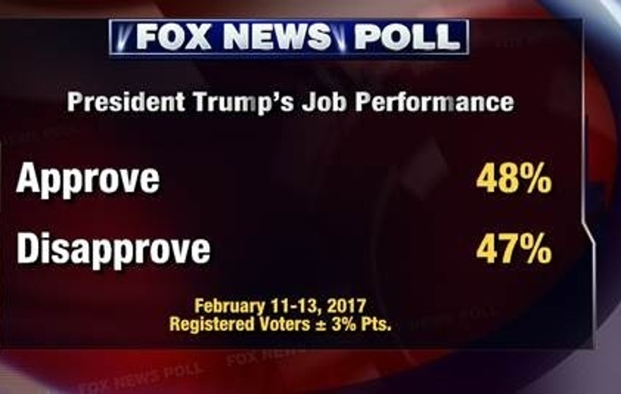 article news poll president trumps approval rating rise