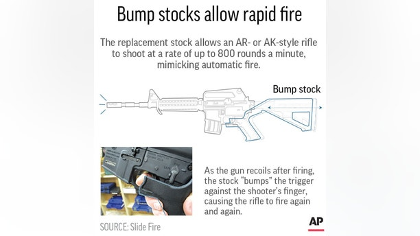Graphic shows how the bump stock accelerates the firing rate of a semiautomatic rifle; 2c x 3 inches; 96.3 mm x 76 mm;