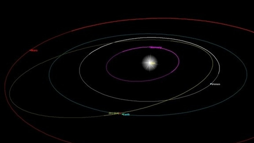 Asteroid 2012 QG12 at the closest approach