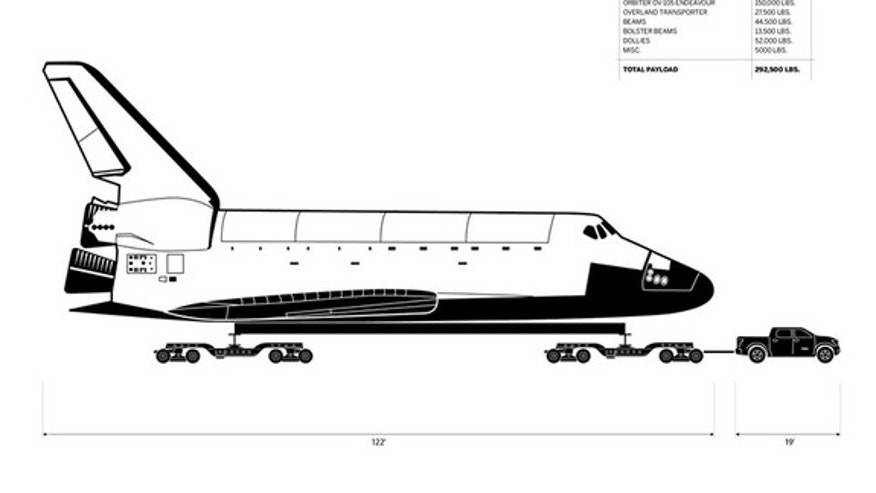 Schematic showing space shuttle Endeavour being towed by the Toyota Tundra truck for the California Science Center.