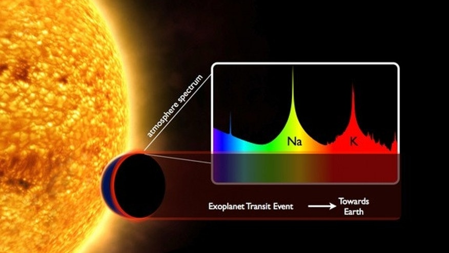 When an exoplanet passes in front of its star from our point of view, atoms in its atmosphere absorb some of the starlight at specific wavelengths.  These wavelengths form a unique fingerprint, allowing scientists to identify the presence of sp