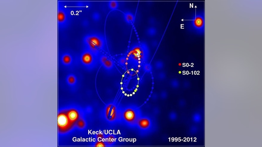 The orbits of stars within the central arcsecond of our galaxy. In the background, the central portion of a diffraction-limited image taken in 2012 is displayed. Image released October 4, 2012.