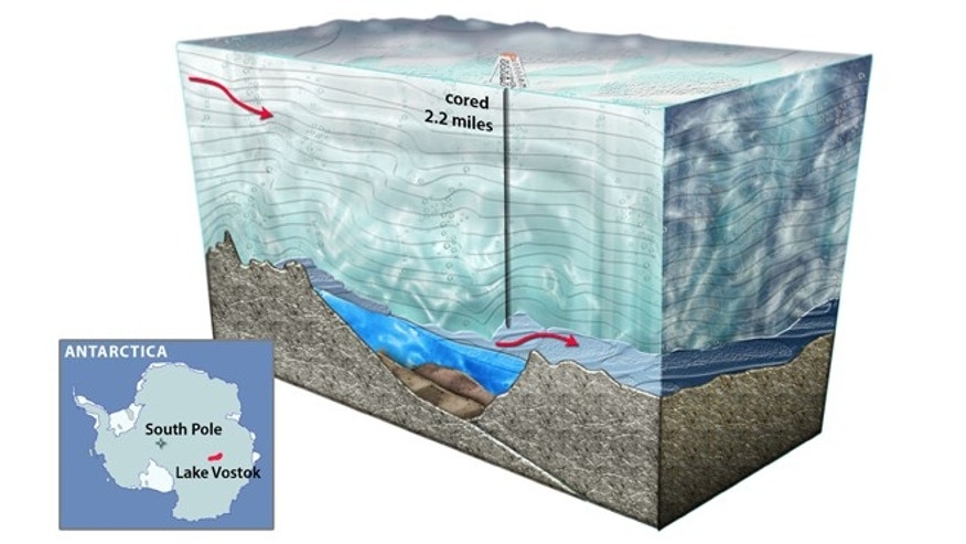 An artist&#39&#x3b;s cross-section of Lake Vostok, the largest known subglacial lake in Antarctica. Liquid water is thought to take thousands of years to pass through the lake, which is the size of North America&#39&#x3b;s Lake Ontario.