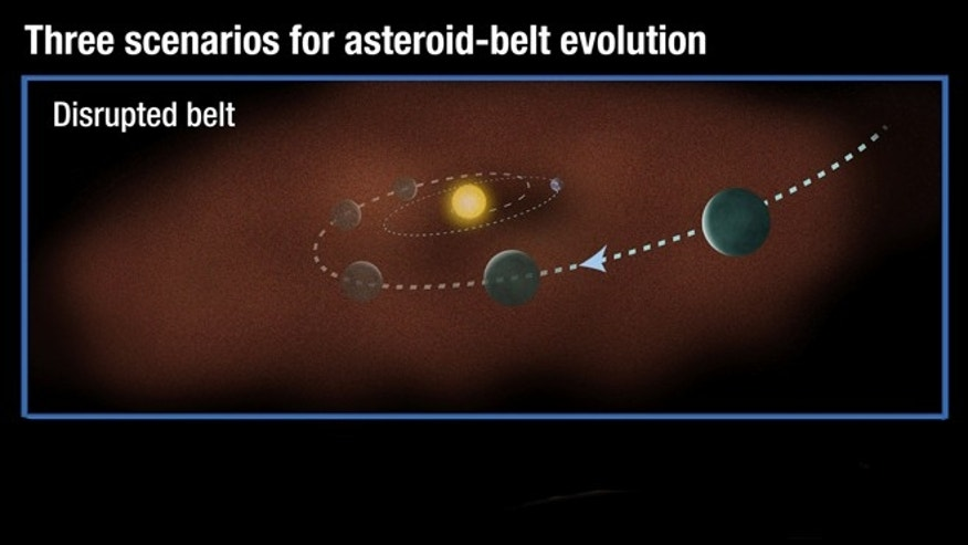 A Jupiter-size planet migrates through an asteroid belt, scattering material and inhibiting the formation of life on planets, one of three possible scenarios for the evolution of asteroid belts.