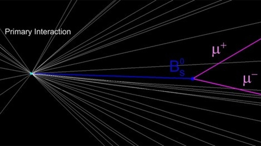 This diagram illustrates the collision of two protons inside the Large Hadron Collider, creating a spray of other particles, including a B_s meson (blue) that decays into two muons (purple).