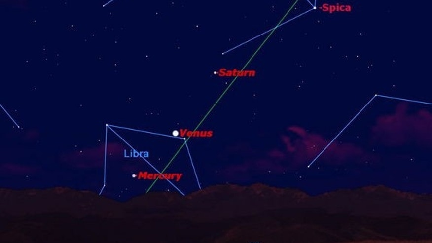 On the morning of Tuesday December 4, Mercury will be at its greatest distance from the sun, best viewed about an hour before sunrise. Use Saturn and Venus to point the way to Mercury.