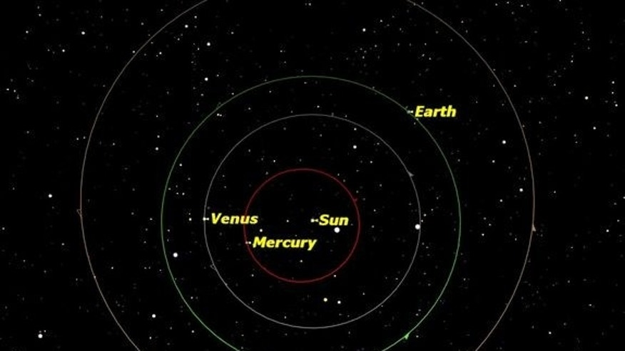 planet closest to earth now - photo #25