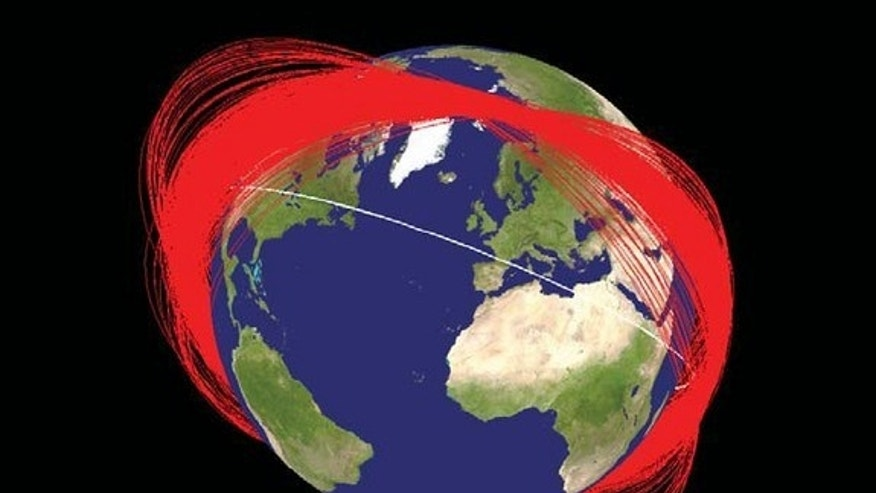 Known orbit planes of Fengyun-1C debris one month after its 2007 disintegration by a Chinese anti-satellite (ASAT) interceptor. The white orbit represents the International Space Station.