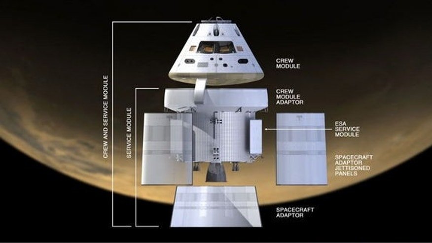 Orion crew and service module with annotations. Image released Jan. 16, 2013.