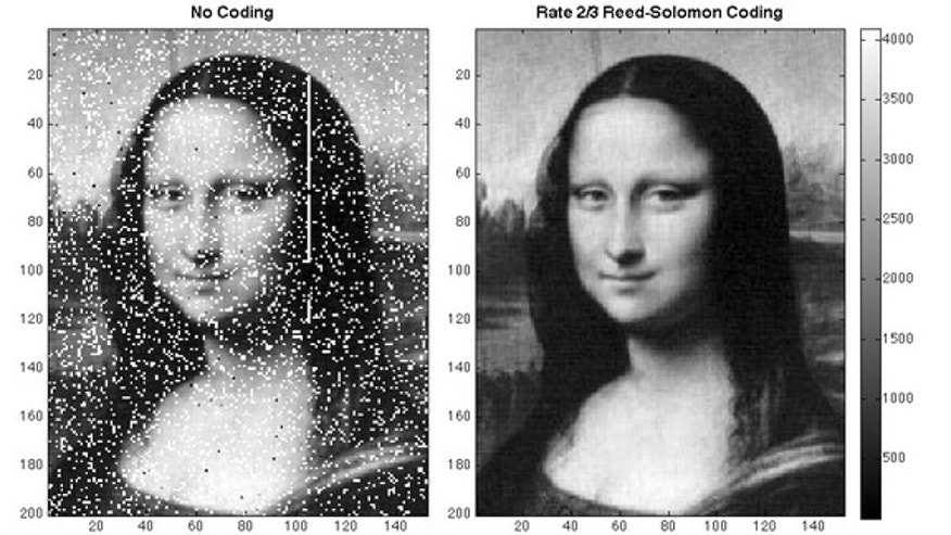 To clean up the image of the Mona Lisa beamed to NASA's Lunar Reconnaissance Orbiter, scientists used pixel correction methods common with CDs and DVDs.