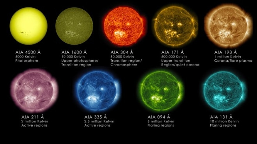 Some of the wavelengths observed by NASA's Solar Dynamics Observatory (SDO) -- each of which is chosen to emphasize a specific aspect of the sun's surface or atmosphere.