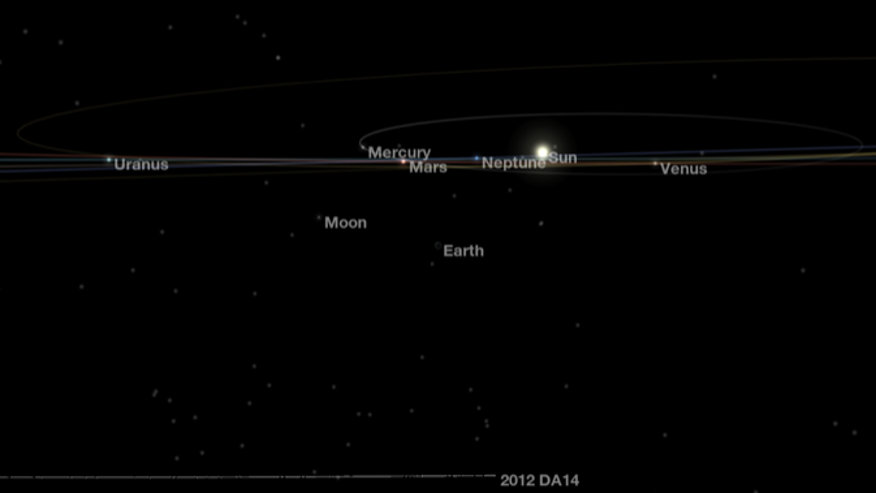 Asteroids like 2012 DA14 fly by Earth every 40 years