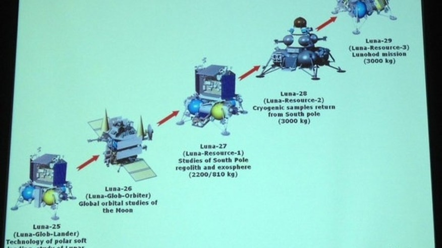Russia's new moon exploration agenda involves orbiters, landers, rovers, and return sample spacecraft.