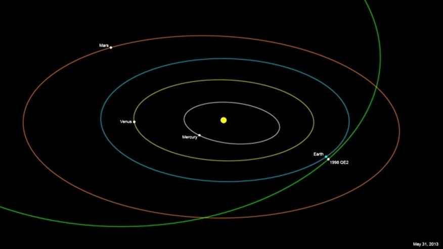 On May 31, 2013, asteroid 1998 QE2 will sail serenely past Earth, getting no closer than about 3.6 million miles, or about 15 times the distance between Earth and the moon.