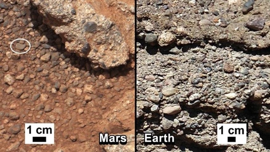 The Link outcrop of rocks on Mars (left) with similar rocks seen on Earth (right). The image of Link, obtained by NASA's Curiosity rover, shows rounded gravel fragments, or clasts, up to a couple inches within the rock outcrop.