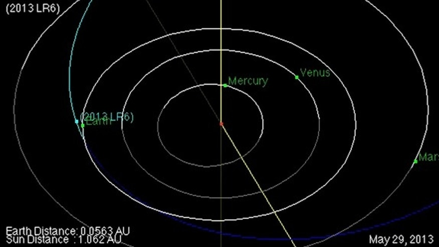 Asteroid 2013 LR6 makes its closest approach on June 8th, 2013, coming with 68,350 miles of Earth.