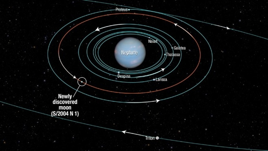 July 15, 2013: This diagram provided by NASA shows the orbits of several moons located close to the planet Neptune. NASA announced the discovery of Neptune's 14th moon. The new moon, Neptune's tiniest, is designated S/2004 N 1. It's 100 million times fainter than the faintest star visible with the naked eye.