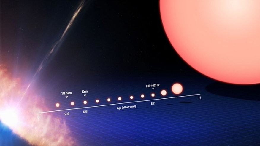 This image tracks the life of a Sun-like star, from its birth on the left side of the frame to its evolution into a red giant star on the right.