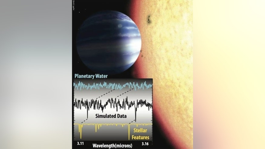 Scientists have detected water vapor features around the hot Jupiter Tau Bootis b.
