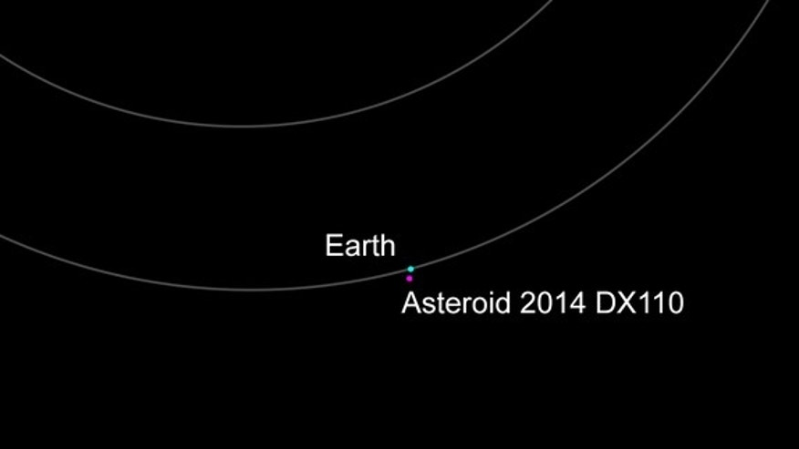 This image shows the relative locations of asteroid 2014 DX110 and Earth on March 4, 2014. The asteroid will make its closest approach to Earth on March 5 at about 1 p.m. PST (4 p.m. EST).
