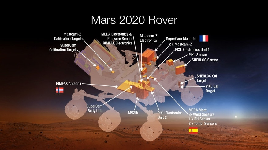 This undated graphic provided by NASA shows the Mars 2020 Rover. NASA plans to make oxygen on Mars.