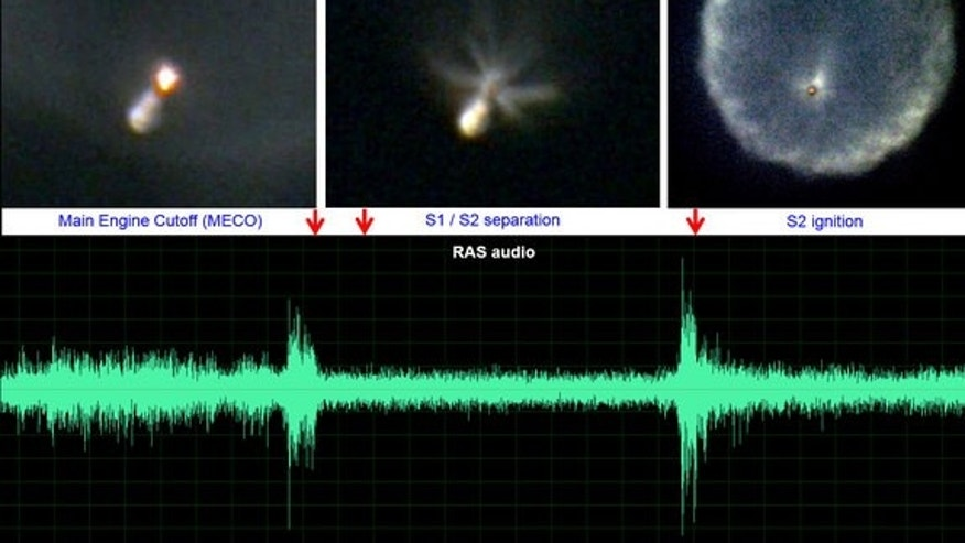 A ground-based long-range remote acoustic sensor (RAS) telescope provided visual and audio views of the September 2013 launch of a SpaceX Falcon 9 rocket. This example shows main-engine cutoff, stage separation and second-stage engine start hig