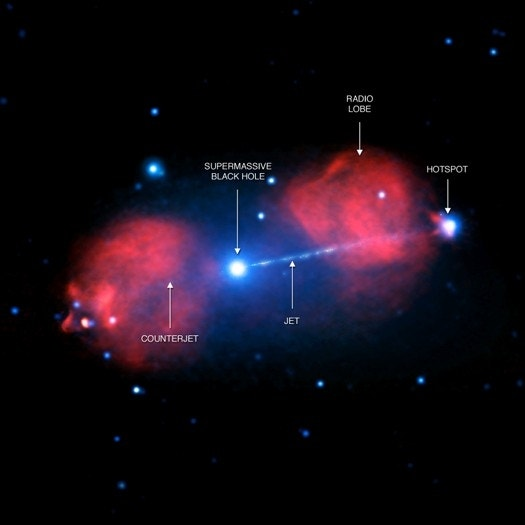 Enormous beam found streaming from black hole in distant galaxy
