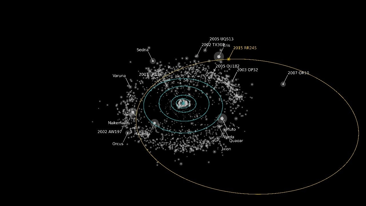 huge new dwarf planet - photo #5