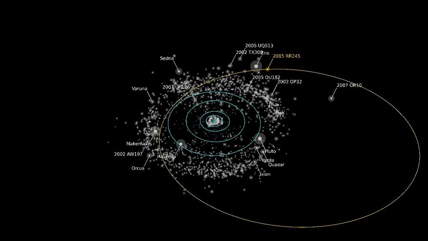 New 'large and bright' dwarf planet discovered in our solar system ...