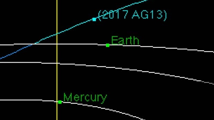 Orbit diagram of asteroid 2017 AG13, which flew by Earth on Jan. 9, 2017. (Credit: NASA/JPL-Caltech)