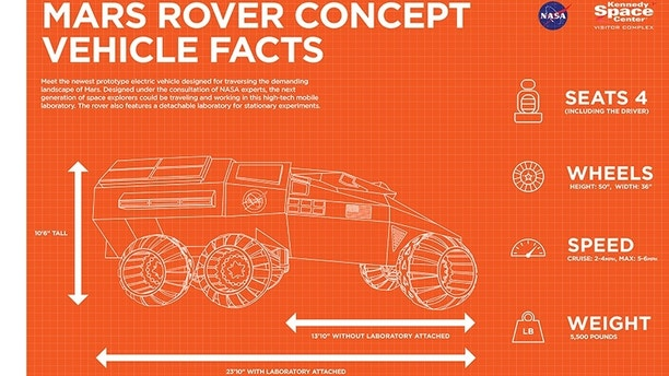 rover-facts