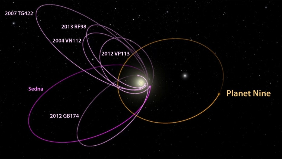 A possible ninth planet in the solar system, known as Planet 9, is illustrated orbiting far beyond Neptune's orbit (shown as a ring around the sun). Credit: Tom Ruen.nagualdesign/ESO