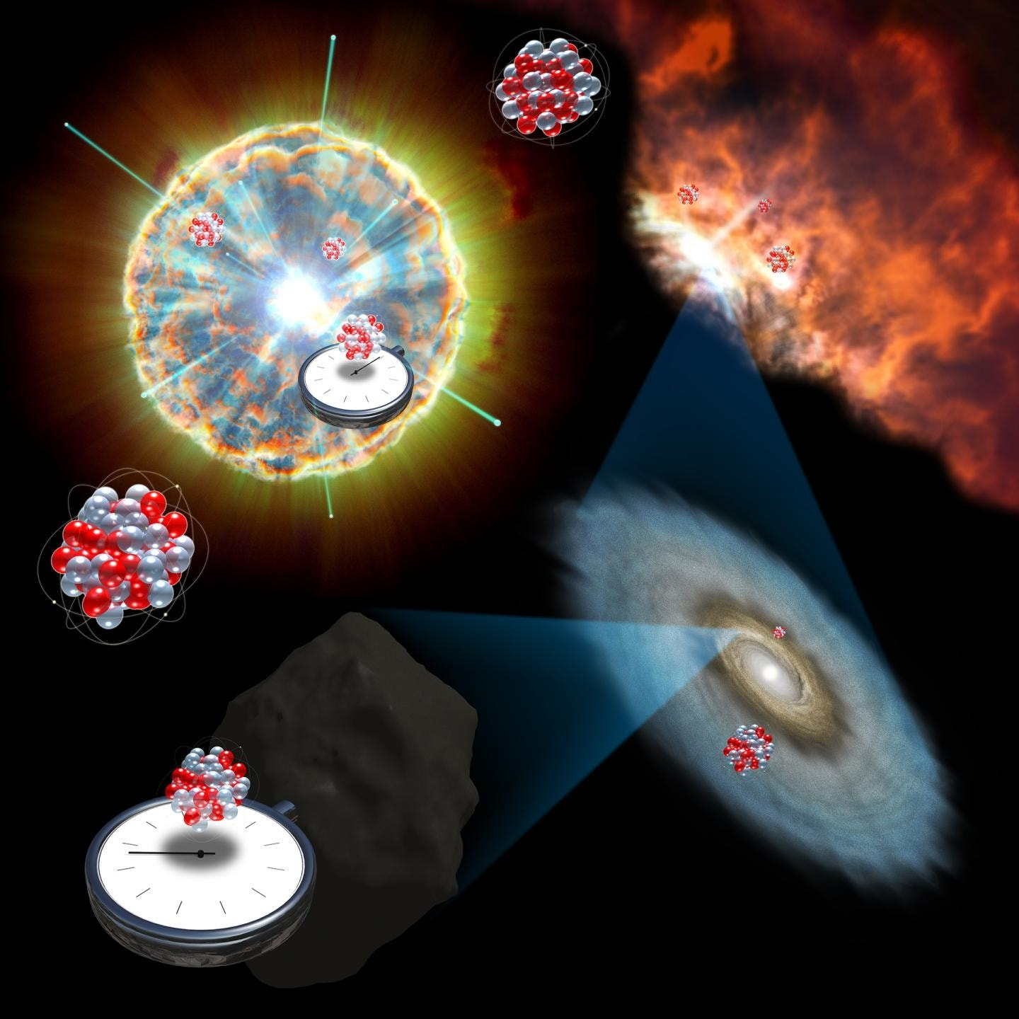 the importance of supernovae to the whole life Like all supergiants it consumes a huge amount of matter in a very short time,  about the  is one of the most important images ever produced with an  observatory in earth orbit  nota: supernovae of type ii, ib and ic are stars at the  end of life.