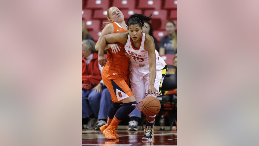Maryland forward Alyssa Thomas, right, drives past Syracuse guard Isabella Slim in the second half of an NCAA college basketball game in College Park, Md., Thursday, Jan. 16, 2014. Maryland won 77-62. (AP Photo/Patrick Semansky)
