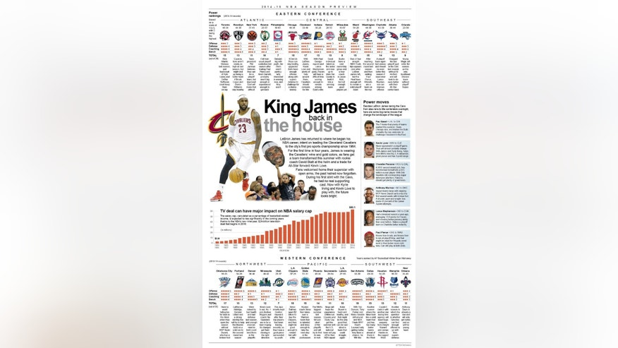 Graphic looks at NBA Eastern and Western Conference power rankings and team analysis; salary cap and impact players in new places; 6c x 17 inches; 295.2 mm x 431 mm;