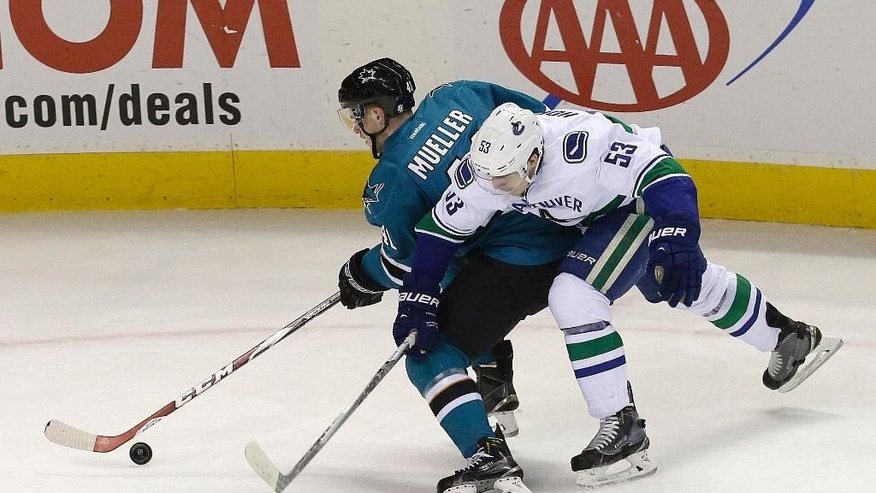 Vancouver Canucks center Bo Horvat (53) reaches for the puck against San Jose Sharks defenseman Mirco Mueller, from Switzerland, during the first period of an NHL hockey game in San Jose, Calif., Saturday, March 7, 2015. (AP Photo/Jeff Chiu)