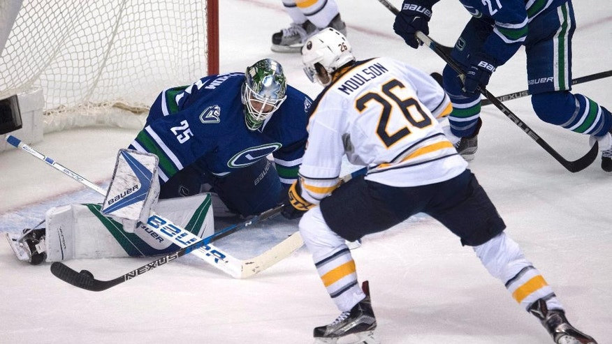Buffalo Sabres left wing Matt Moulson (26) fails to get a shot past Vancouver Canucks goalie Jacob Markstrom (25) during the second period of an NHL hockey game Thursday, Oct. 20, 2016, in Vancouver, British Columbia. (Jonathan Hayward/The Canadian Press via AP)