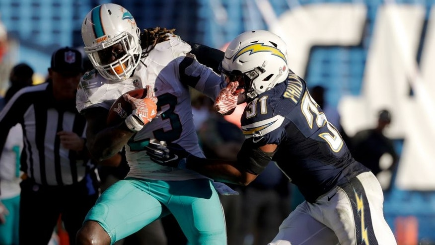 Miami Dolphins running back Jay Ajayi, left, is pushed out of bounds by San Diego Chargers strong safety Adrian Phillips during the second half of an NFL football game in San Diego, Sunday, Nov. 13, 2016. (AP Photo/Gregory Bull)