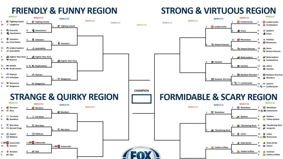 Mesmerizing image intended for sweet 16 printable bracket
