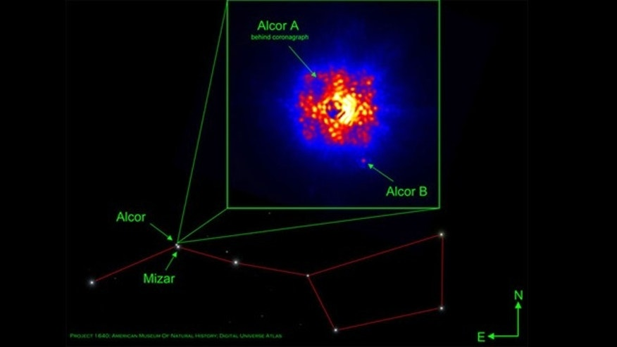 Alcor, a star in the middle of the Big Dipper's handle, has a newly found red dwarf companion (circled in green). Project 1640 astronomers discovered the faint star by blocking out almost all of Alcor's light with a coronagraph. The halo of speckles around the coronagraph's occulting mask is caused by the wave-like properties of light from Alcor's residual glare. The actual diameters of both stars take up just a tiny fraction of a pixel.