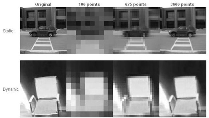 The BrainPort system converts images from a video camera (at left) into a pixel matrix of various resolutions (right) that the tongue can interpret, letting a blind person see.