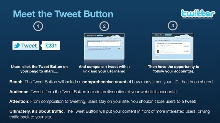 Leaked documents reveal Twitter's secret plans to release an official Twitter button, potential competition with Facebook's wildly popular Recommned button.