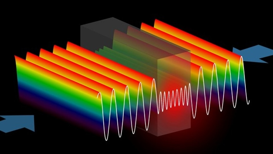 In the anti-laser, incoming light waves are trapped in a cavity where they bounce back and forth until they are eventually absorbed. Their energy is dissipated as heat.