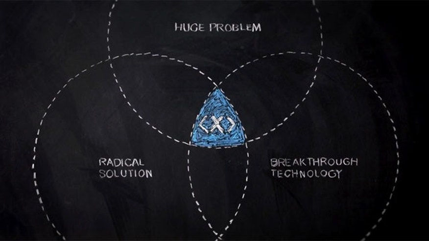 "Can Google's ""Solve fo X"" project save the world?"