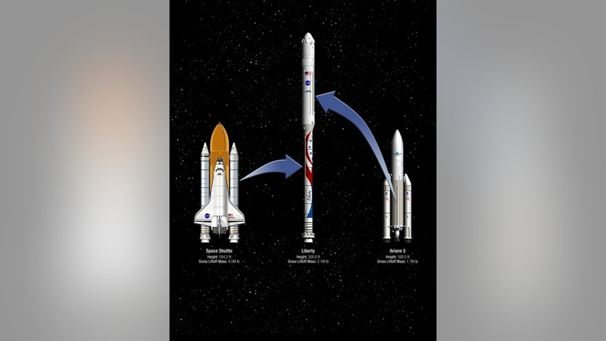 The Liberty launch vehicle combines the proven systems from NASA's space shuttle fleet and Europe's Ariane 5 expendable rocket. This graphic shows how they combine into the new ATK-Astrium Liberty rocket.
