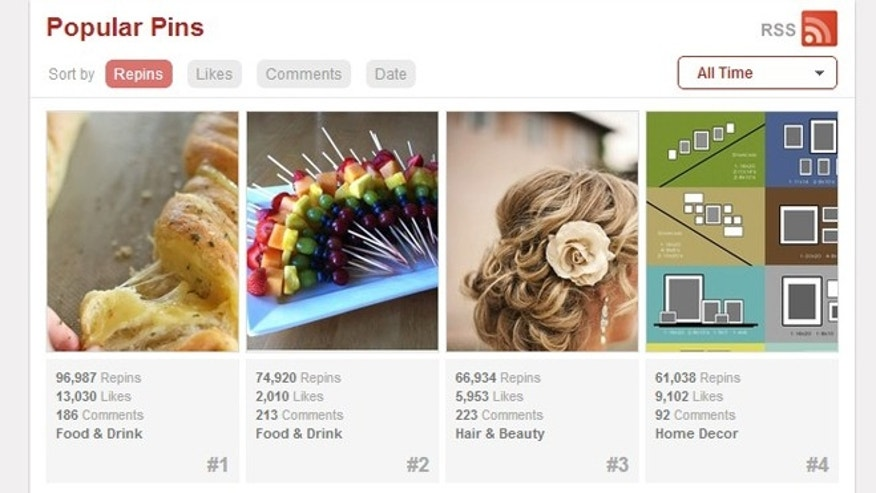 The top pins of all-time on Pinterest, a social sharing site that is dominated by women.